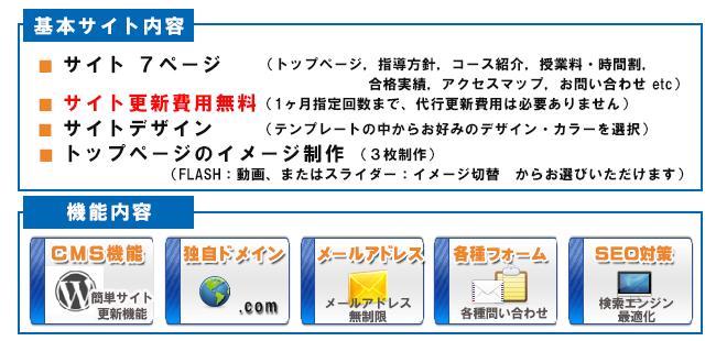 基本ウェーブサイト サービス内容